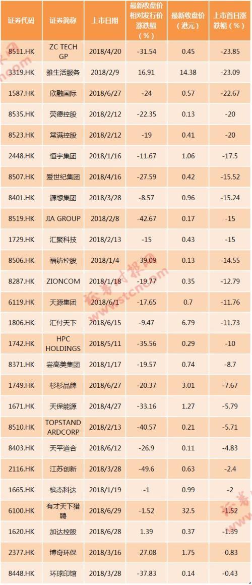 海外独角兽上市记:有的涨了1132倍 有的上市