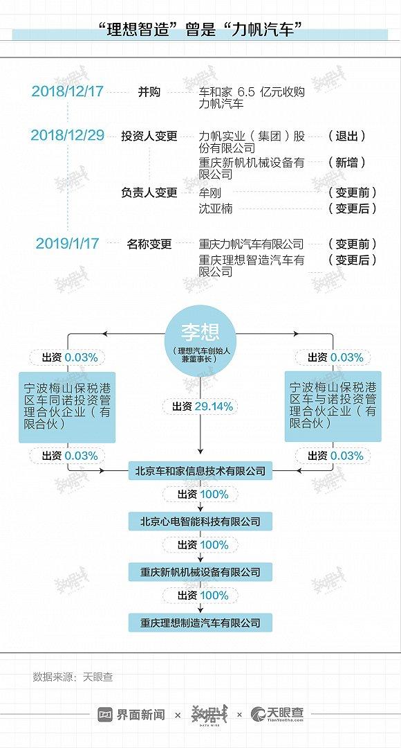 """够买快5彩的网站,李宇嘉:深圳""""最豪""""土拍遇冷背后 楼市难以承受之重"""