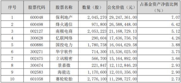环亚免费开户 - 华图教育再次谋求上市:斥资7.5亿成山鼎设计大股东
