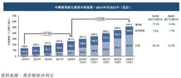 环亚娱乐注册网站|工信部发布最新数据 全国移动电话用户15.5亿户