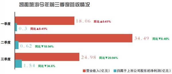 澳门线上娱乐送彩金,4月28日起深圳市将全面取消企业银行账户许可
