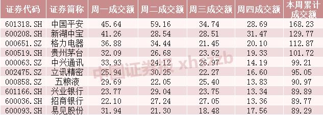 凤凰平台直属·人民日报海外版:有信心完成全年GDP增长目标