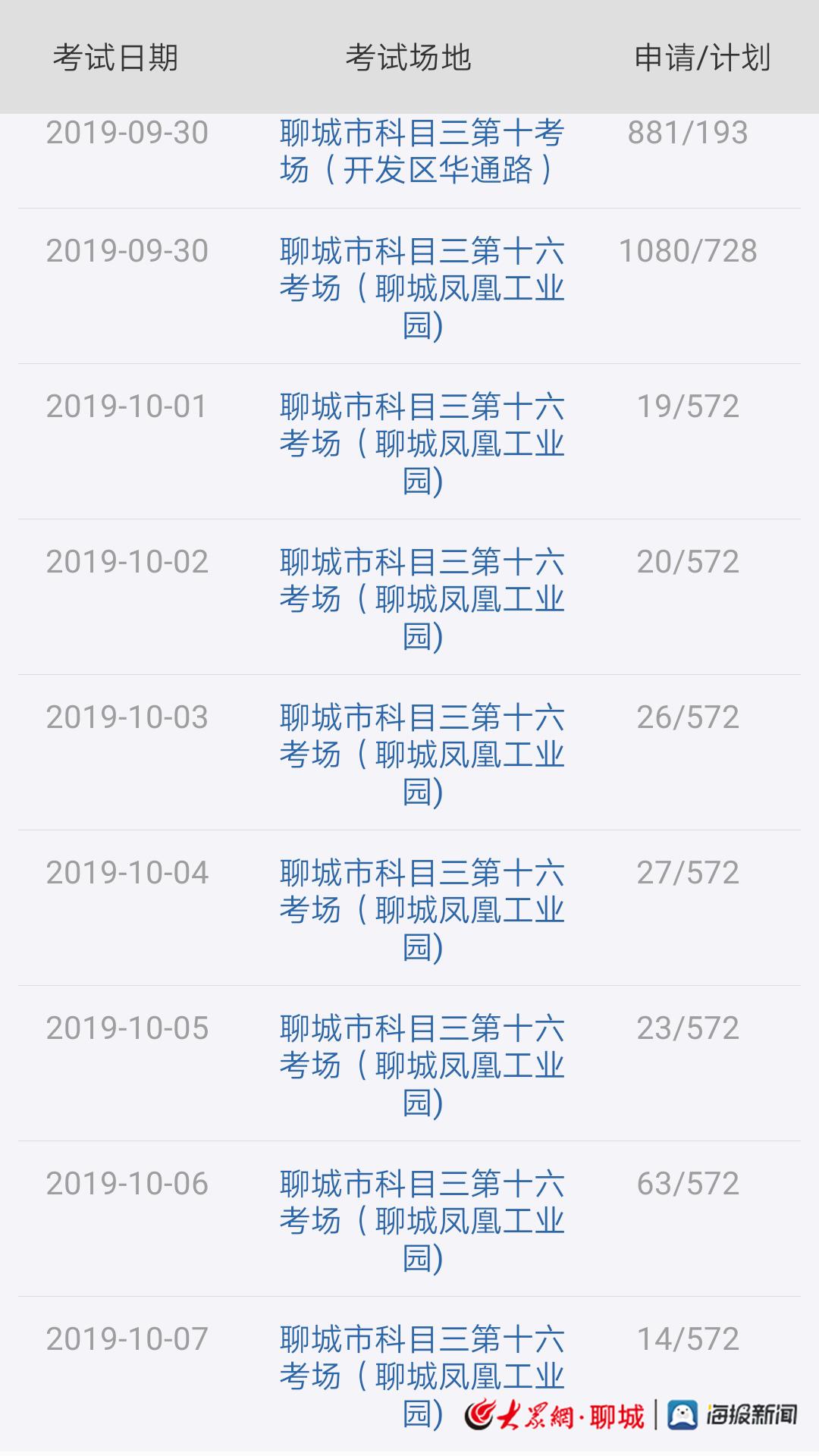 国庆不打烊 聊城交警支队车管所投放8050个名额供考生预约