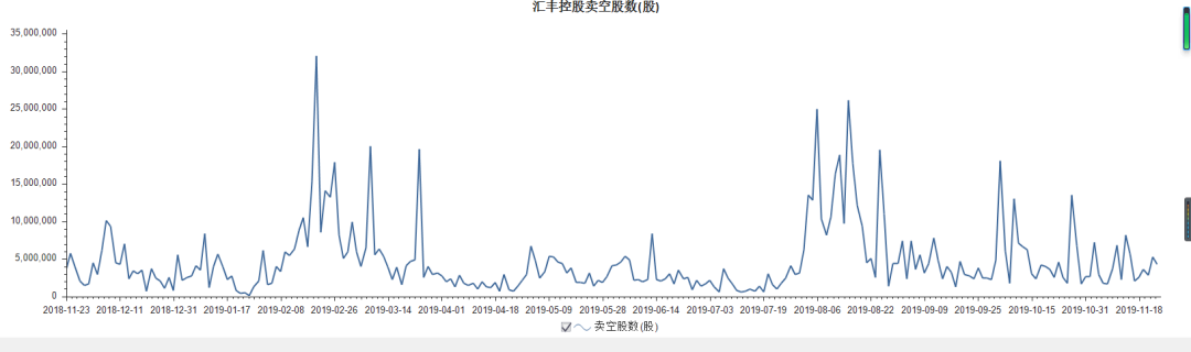 合乐888官方下载网站-海底捞涨幅收窄至2.8% 市值逼近1000亿港元关口