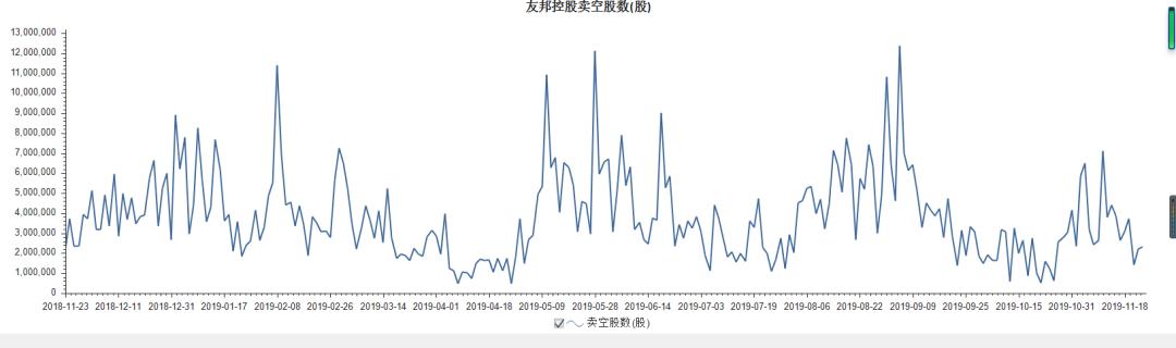 「澳门维尼斯人下载app」央行上海总部召开今年银行间债市结算代理人工作会议