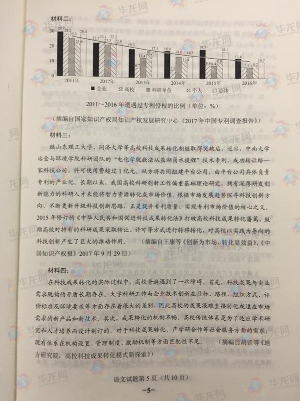 2018年重庆高考语文科目试卷