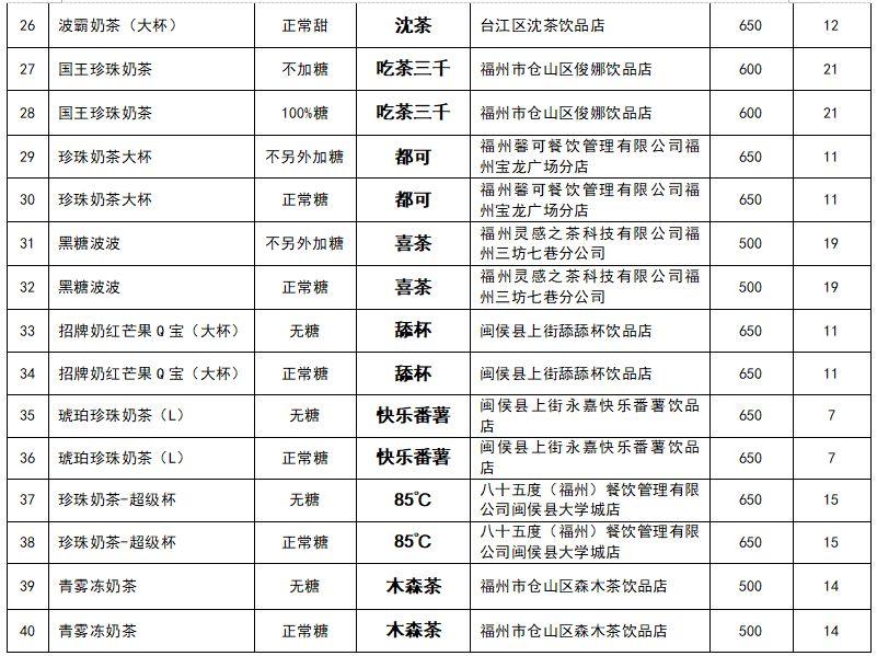 """「澳门赌场网站送现金」荣成市10个项目列入""""山东标准""""建设项目"""