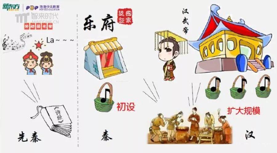 回顾&改变丨一周教育行业大事件(07.09-07.15)