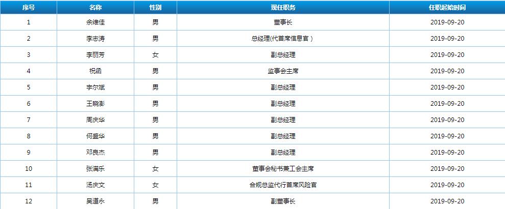 g3娱乐场开户-第十届中国(重庆)万石博览会今天开幕,又一大波美石来袭!
