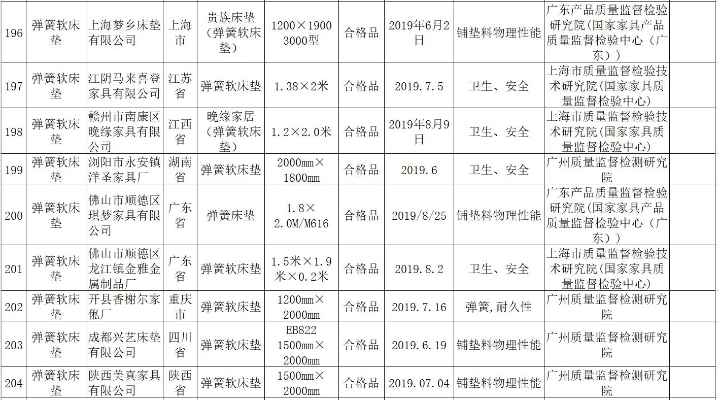注册送58体验金怎么额 - 山东大业股份有限公司