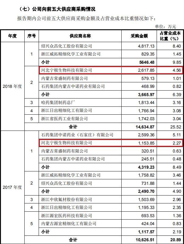 18luck新利微博,北京今日仍有大风 阵风将达8级