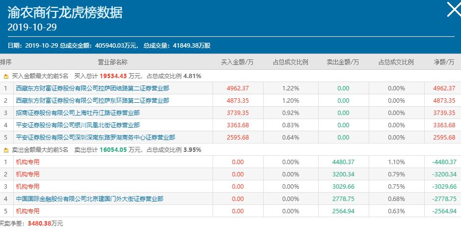 星耀娱乐app苹果 - 熬过今天,哈尔滨明起升温,专家却说:未必是好事