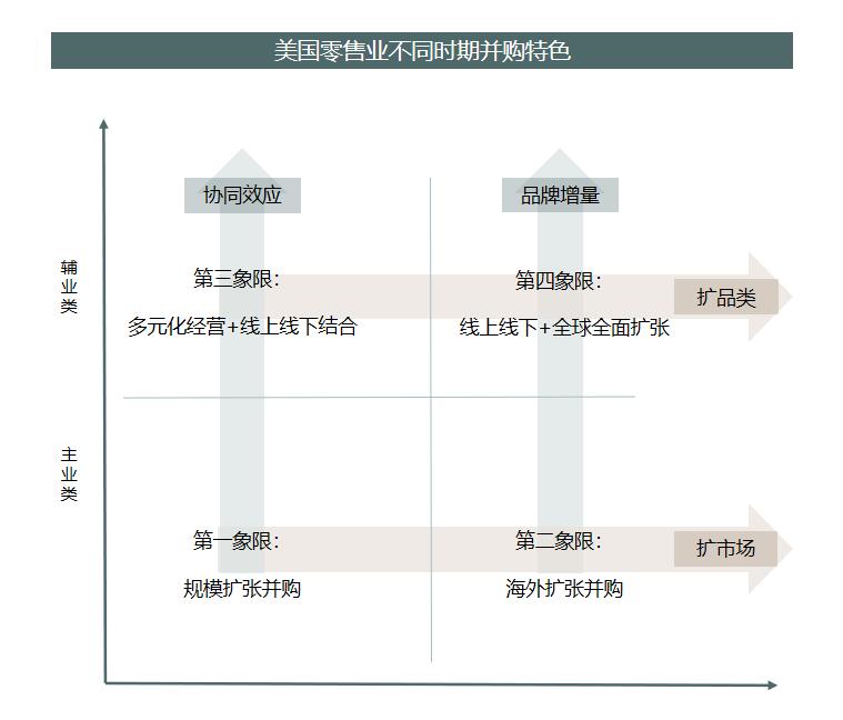 資料來源 | 招商證券製圖 | 商業地產頭條