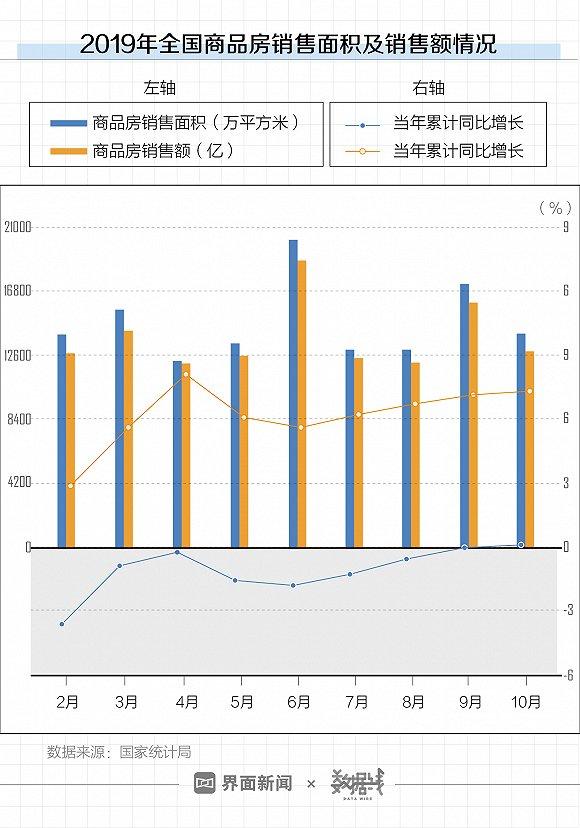 """日本海外送金汇率·文娱没寒冬,只是新常态,""""黄金十年""""才刚开始"""
