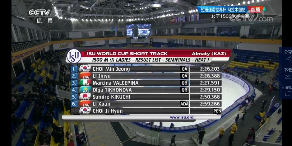 在公布的成绩名单中,没有崔智铉(CHOI Ji Hyun)的名字(来源:CCTV5)