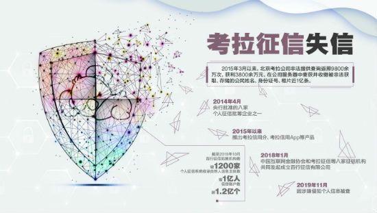 博彩水晶,高通全球副总裁钱堃:以持续研发与生态协作,共建5G智能互联未来