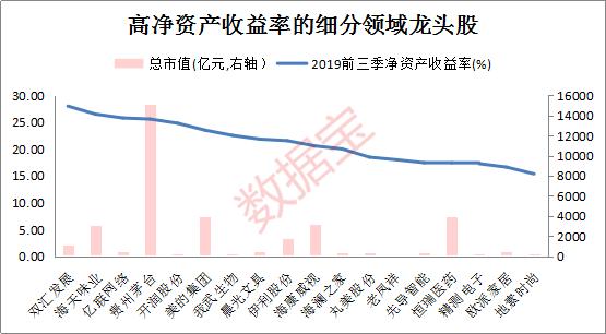 天豪娱乐网址_《中国海洋经济发展报告2019》发布