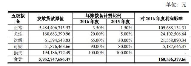 金宝投注网|人民日报海外版:促制造业提品质 重点提升4类产业