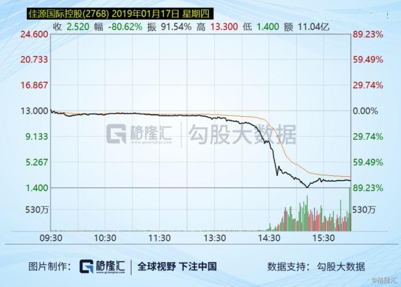 必威体育的app·广州酒家集团股份有限公司关于部分募投项目延期的公告