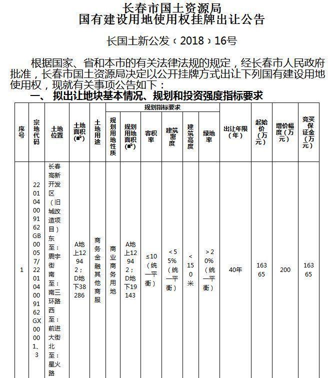 2019年6月27日忻州市挂牌1宗工业用地 起始价993.00万元