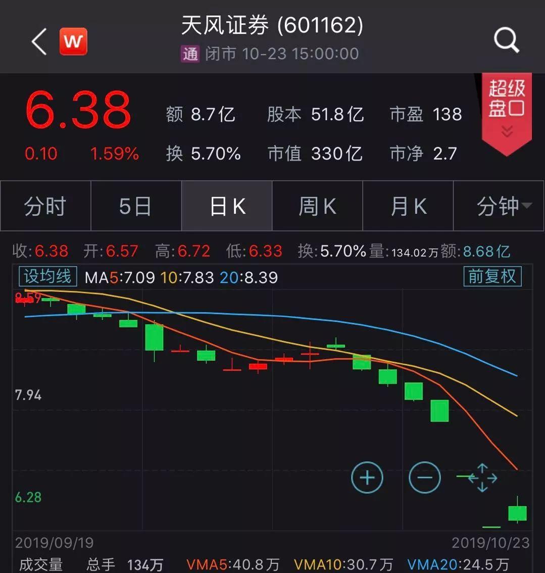 磨丁赌场真人|网易有道正在进行PDIE丨美团单车上调北京地区收费标准