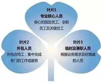 """真要""""千方百计稳就业"""",指望""""地摊经济""""不如期待""""零工经济"""""""