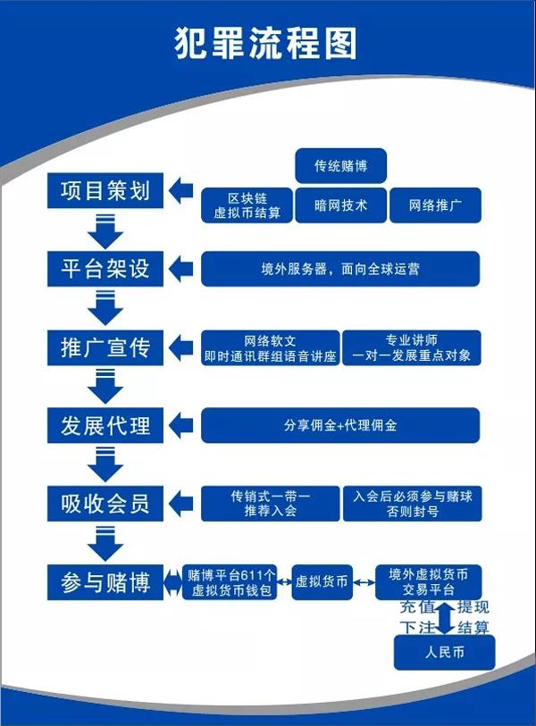 IFA平台组织结构图
