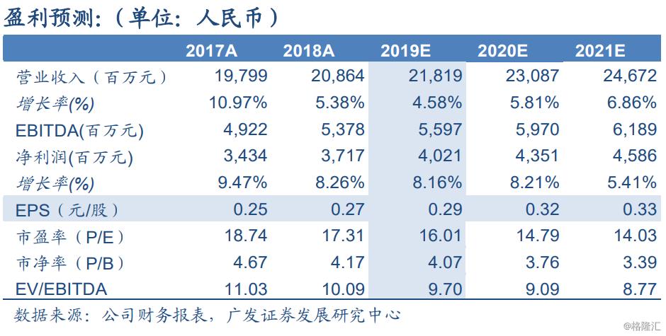 """达利食品(3799.HK):综合食品饮料龙头,积极布局家庭消费市场,首次覆盖给予""""买入""""评级"""
