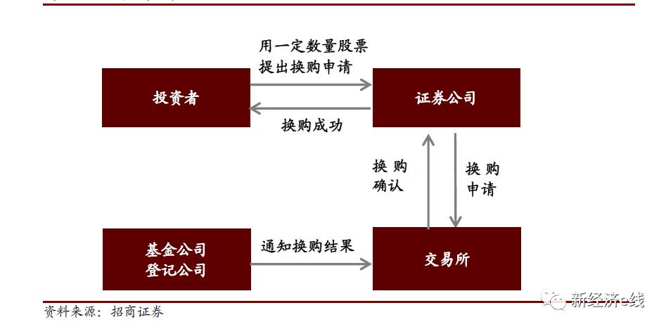 赢8娱乐app登录_新一代宝马M135i台湾预售价公布 2.0T四驱