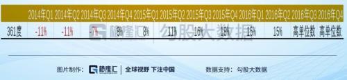 「环亚ag88平台」王源出国留学的第32天 好久没有更新明信片啦