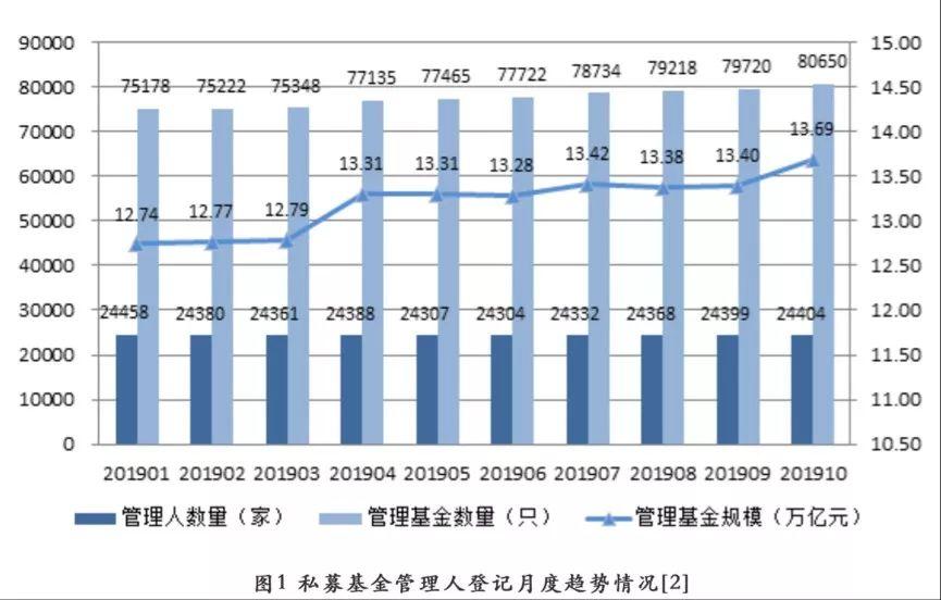 正规的北京赛车彩票网站 - 鲍威尔:只要经济保持在轨道之上 货币政策就依然适宜