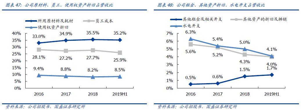「百合娱乐彩」江苏丰山集团股份有限公司关于对部分生产线停产进展情况的公告
