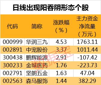 「优彩登入注册」李小鹏:取消高速省界收费站全面推进 已取得成效
