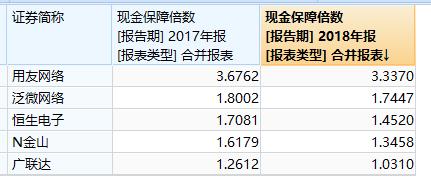 三个骰子大小玩法,中国重汽牵手山东重工 山东国资打造最大商用车集团