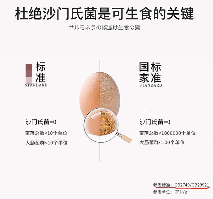"""寿喜锅""""无菌蛋""""真的无菌?并不,生吃未必绝对安全"""