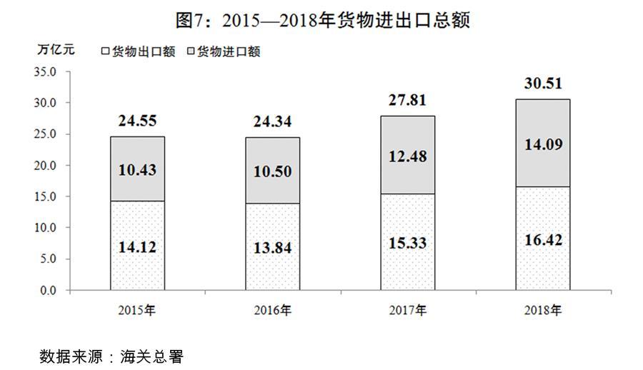 2019国民经济_2019年国民经济和社会发展计划草案的报告
