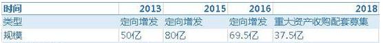 兴旺娱乐国际 云南省自然资源厅通报6起违法案件