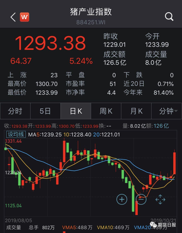 http://www.weixinrensheng.com/caijingmi/910717.html