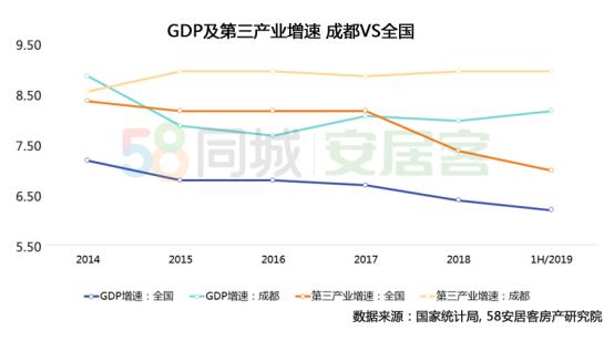 第三产业和Gdp比重怎么分析_第三产业对gdp贡献图