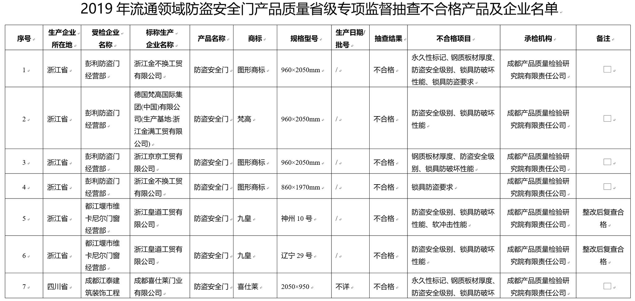 """美狮娱乐攻略 - 拐点来了?香港警队换帅,强硬""""一哥""""到任第一天,上演瓮中捉鳖"""