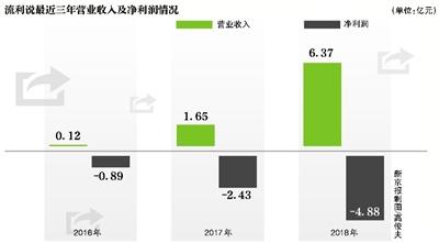 Fluently speaking, Mint reading induces sharing? WeChat strikes - Sina.com -346e-hwzkfpu2249535