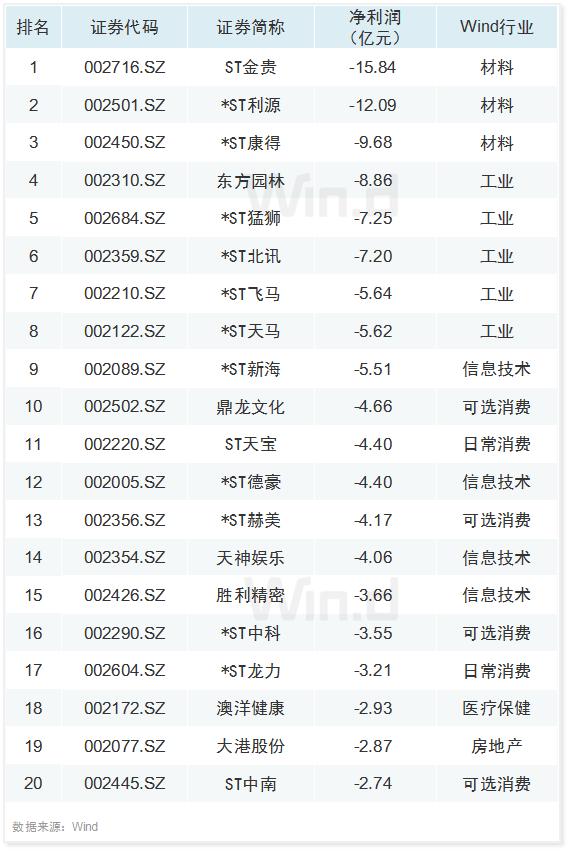 「ibetapp」中国26个月来首次增持黄金 多国掀囤金潮