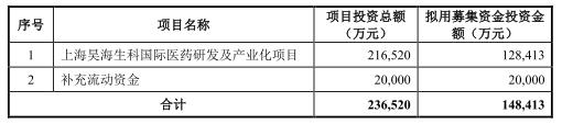 「凤凰平台合法吗」中国要不要降息?刚刚,易纲回应了!还有这些重磅信息…