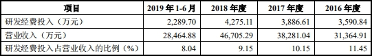 盈信娱乐平台下载 - 中国留学生,在美国学习难道真的是毕业=失业吗?