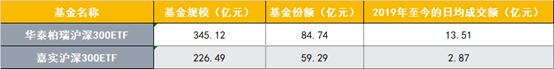 皇冠指定盘口_中信海直2019年前三季度净利1.50亿–1.63亿 海油市场需求扩大