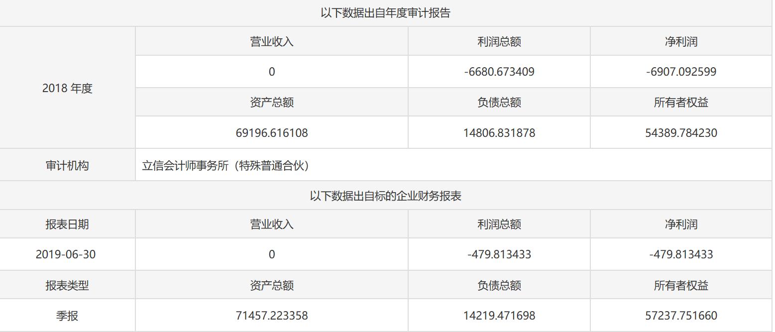 郑煤机1.83亿元转让旗下股权投资基金公司30%股权