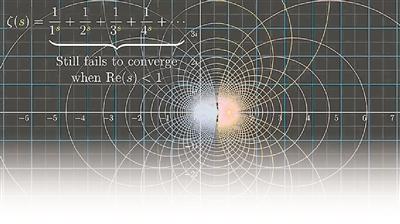 """黎曼猜想 159年后引发""""数学地震"""""""