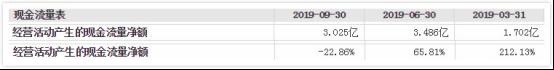 bb幸运熊猫怎么开金币的多 证券日报:中国股市2019年要有新气象新作为