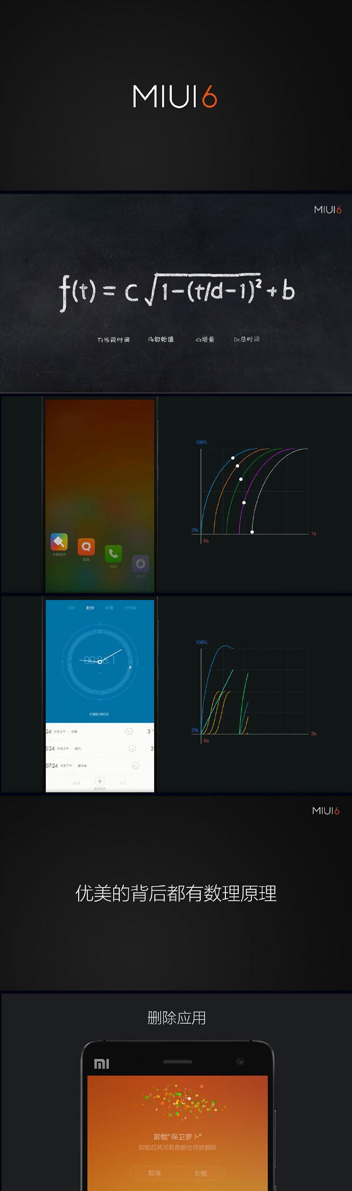 9月16日,小米手机官宣将于9月24日发布小米9 Pro 5G和小米MIX 5G时代概念机,一同亮相的还有全新的MIUI 11操作系统。凭借全新的UI设计、全新的交互逻辑以及去广告设计,MIUI发布前就已经备受期待。现在,MIUI体验总负责人@MIUI小凡为用户做了一期科普,透露了一些MIUI 11的动画效果设计理念,我们不妨看看。