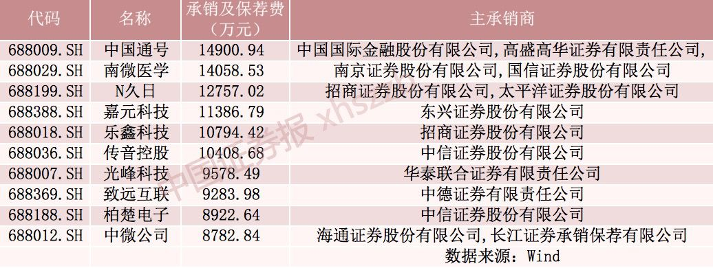 金石娱乐彩票玩法 - 时富:置富产业信托目标价11港元 维持买入评级